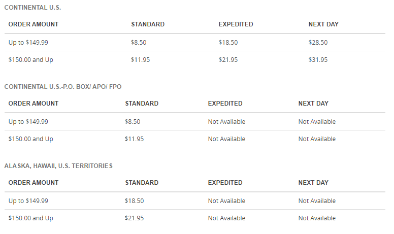 Dillards coupon codes 2018 free shipping